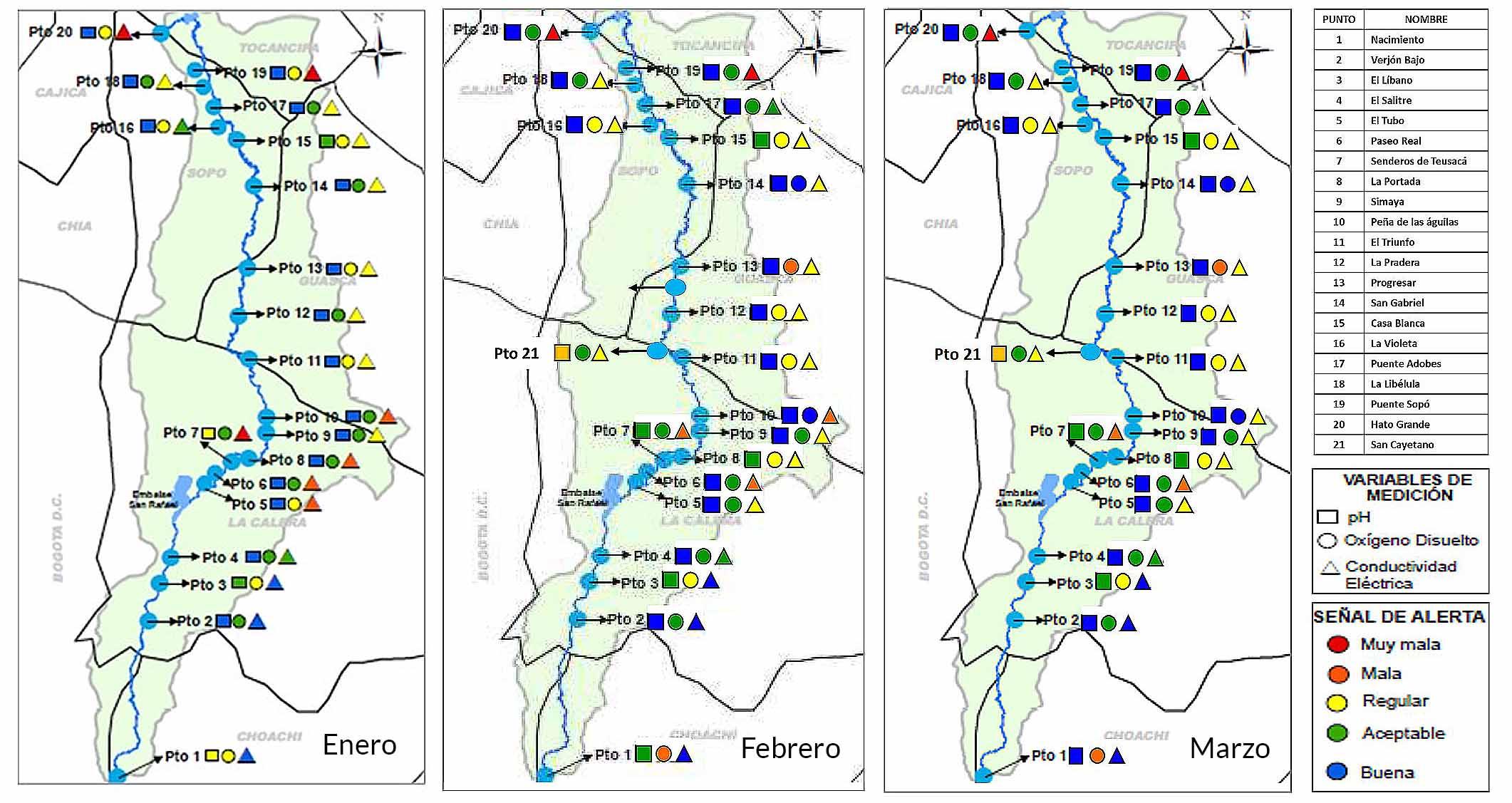 Mapa calidad del agua marzo-febrero-enero